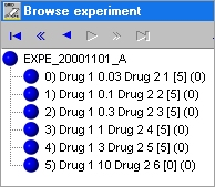 Browse Experiment